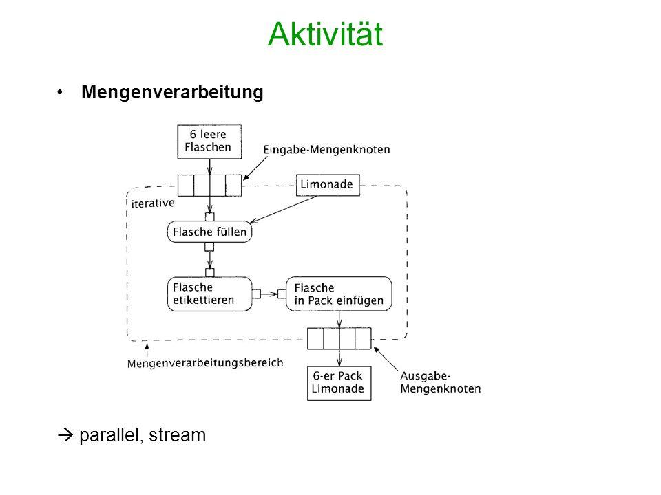 Aktivität Mengenverarbeitung  parallel, stream