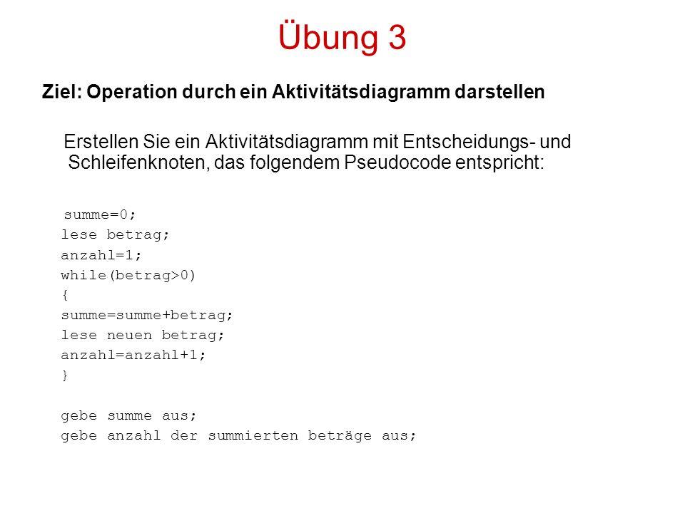 Übung 3 Ziel: Operation durch ein Aktivitätsdiagramm darstellen