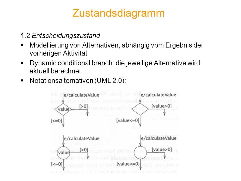 Zustandsdiagramm 1.2 Entscheidungszustand