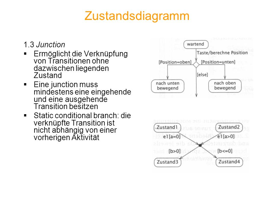 Zustandsdiagramm 1.3 Junction