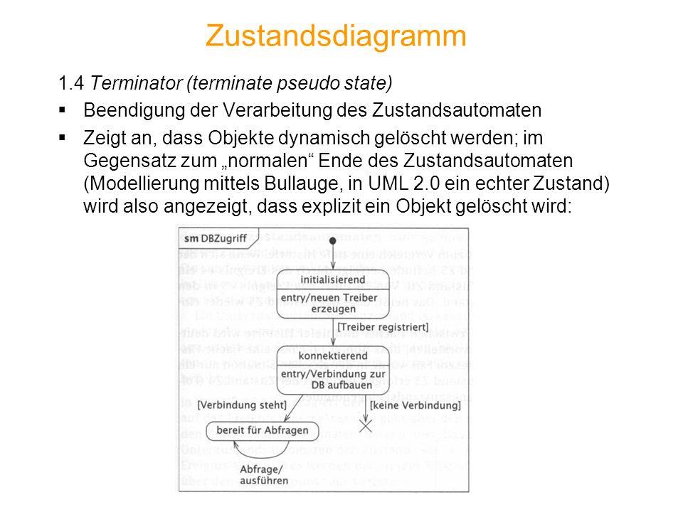 Zustandsdiagramm 1.4 Terminator (terminate pseudo state)