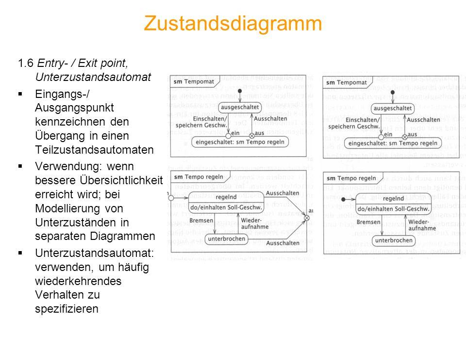 Zustandsdiagramm 1.6 Entry- / Exit point, Unterzustandsautomat