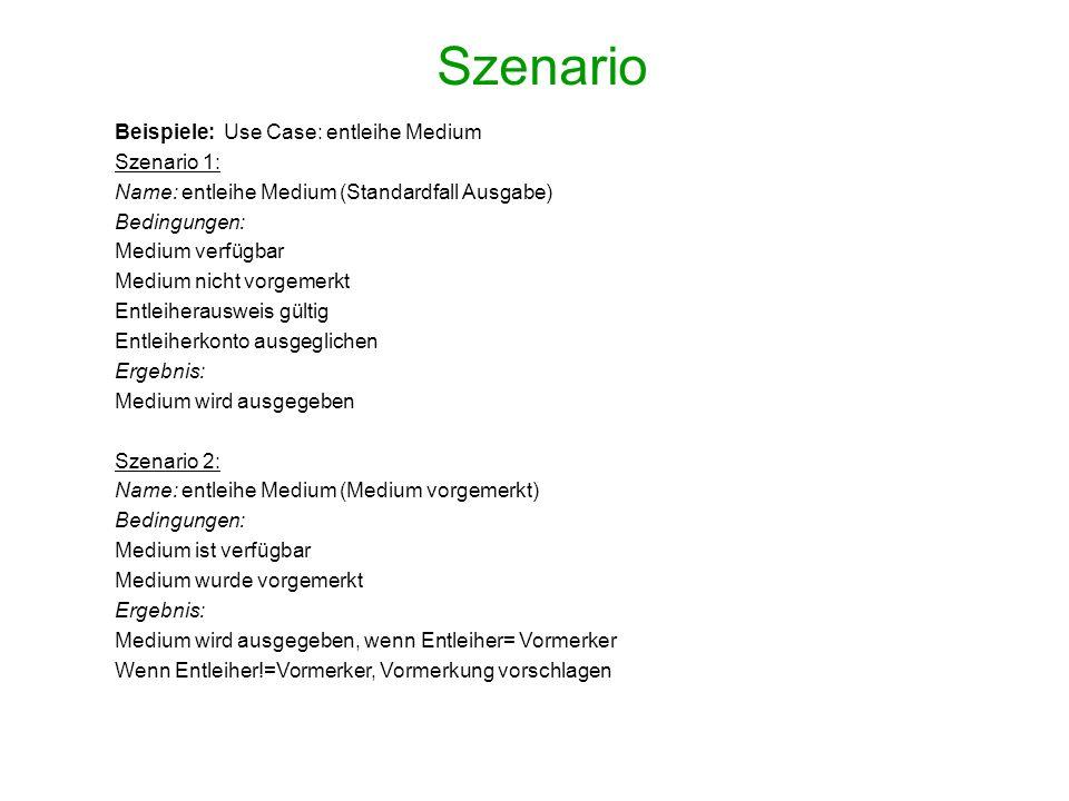 Szenario Beispiele: Use Case: entleihe Medium Szenario 1: