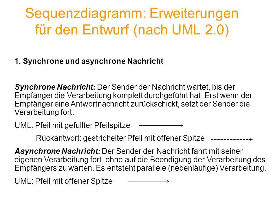 Sequenzdiagramm: Erweiterungen für den Entwurf (nach UML 2.0)