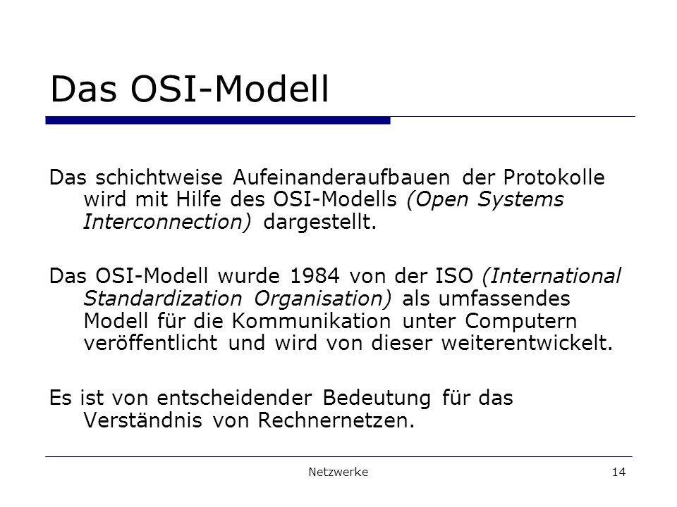 Das OSI-Modell Das schichtweise Aufeinanderaufbauen der Protokolle wird mit Hilfe des OSI-Modells (Open Systems Interconnection) dargestellt.