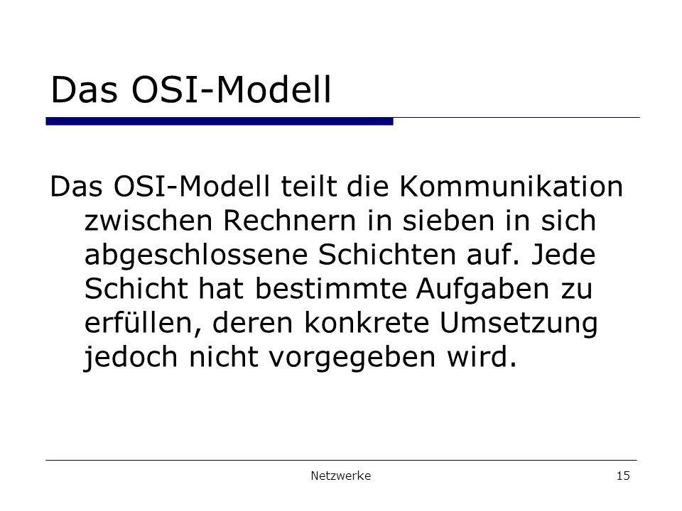 Das OSI-Modell