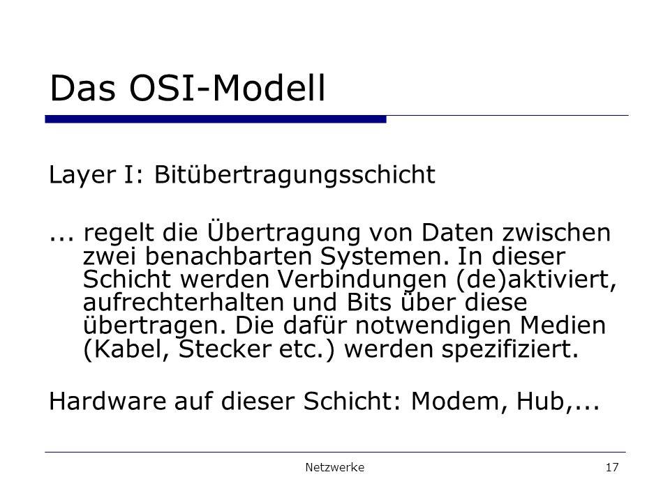 Das OSI-Modell Layer I: Bitübertragungsschicht