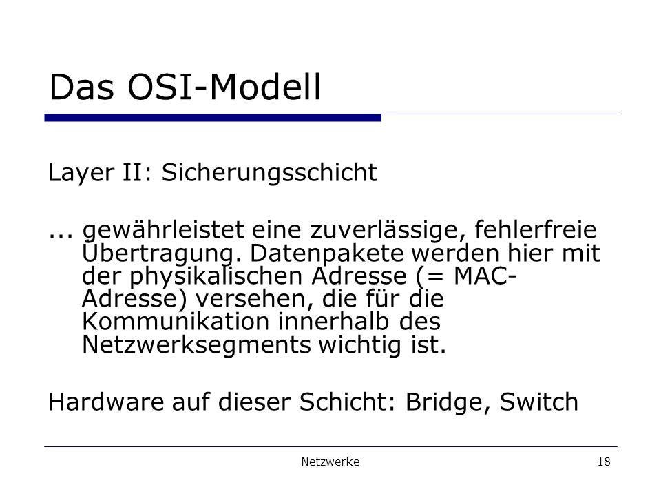 Das OSI-Modell Layer II: Sicherungsschicht