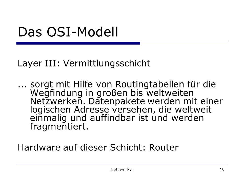 Das OSI-Modell Layer III: Vermittlungsschicht