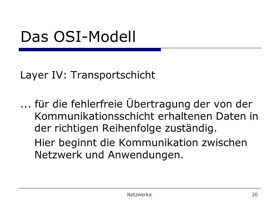 Das OSI-Modell Layer IV: Transportschicht