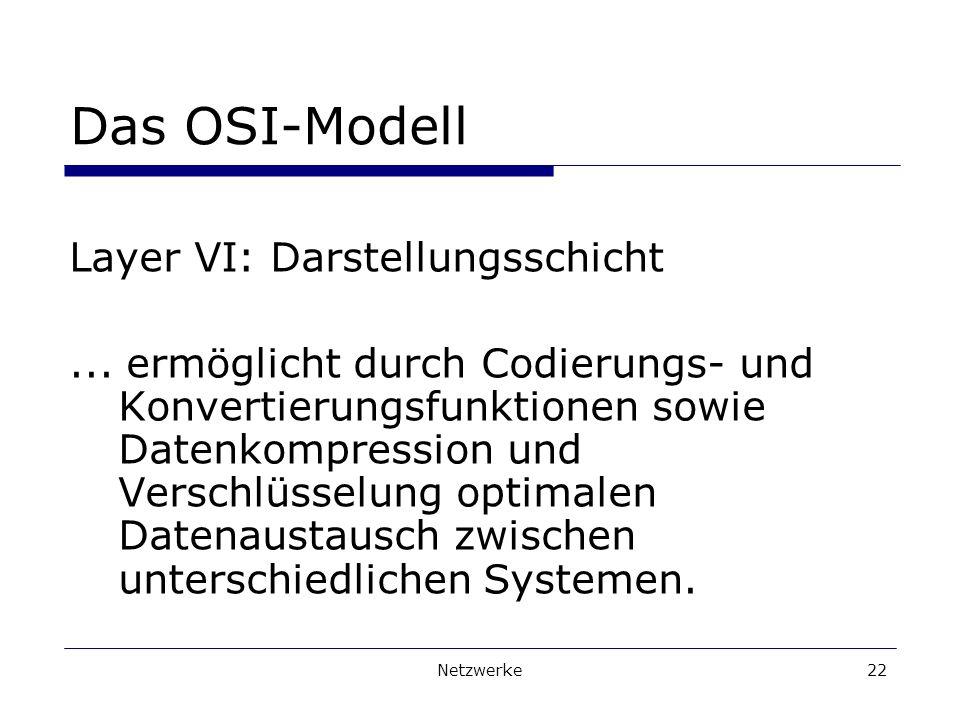 Das OSI-Modell Layer VI: Darstellungsschicht