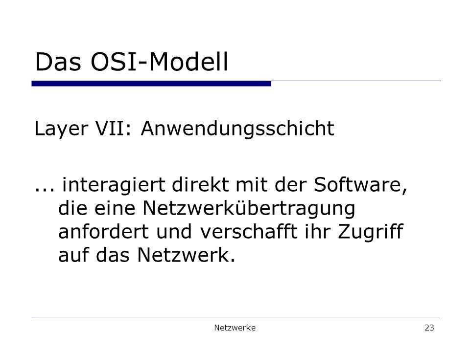 Das OSI-Modell Layer VII: Anwendungsschicht