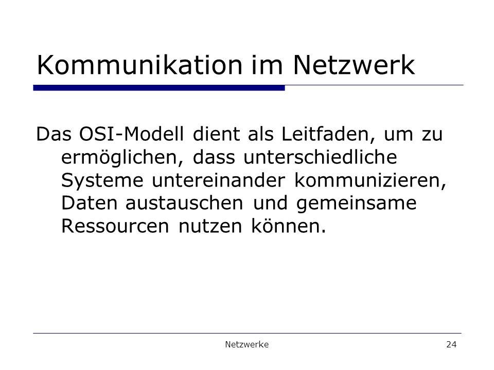 Kommunikation im Netzwerk