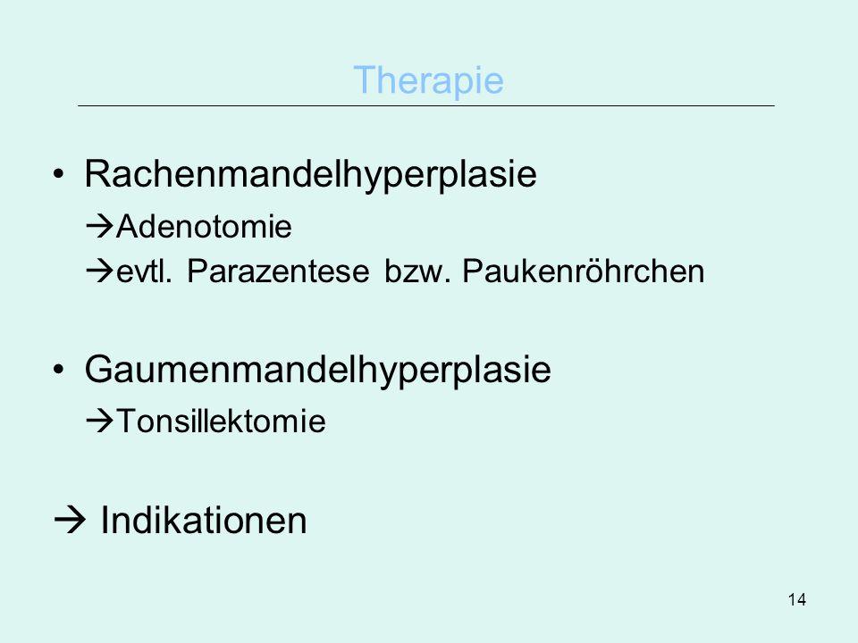 Rachenmandelhyperplasie Adenotomie