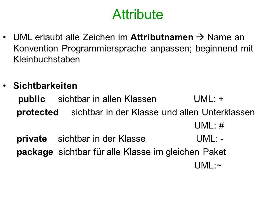 Attribute UML erlaubt alle Zeichen im Attributnamen  Name an Konvention Programmiersprache anpassen; beginnend mit Kleinbuchstaben.