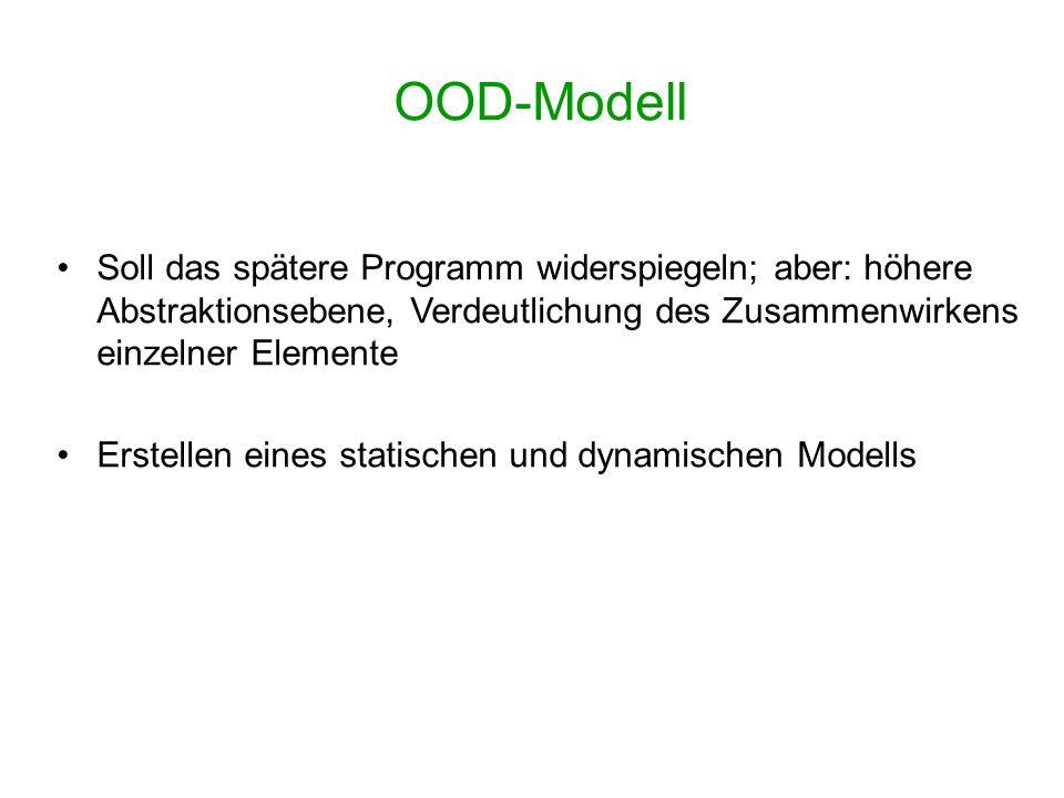 OOD-Modell Soll das spätere Programm widerspiegeln; aber: höhere Abstraktionsebene, Verdeutlichung des Zusammenwirkens einzelner Elemente.