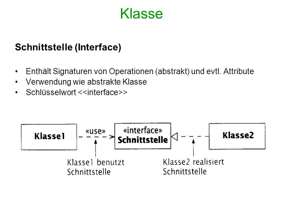 Klasse Schnittstelle (Interface)