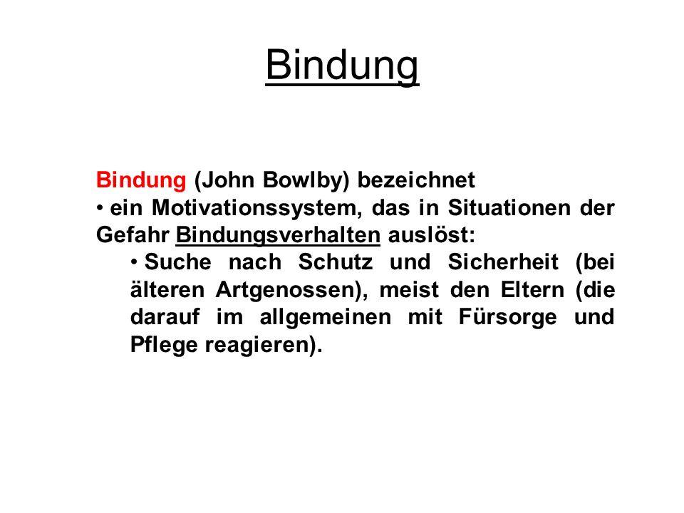 Bindung Bindung (John Bowlby) bezeichnet