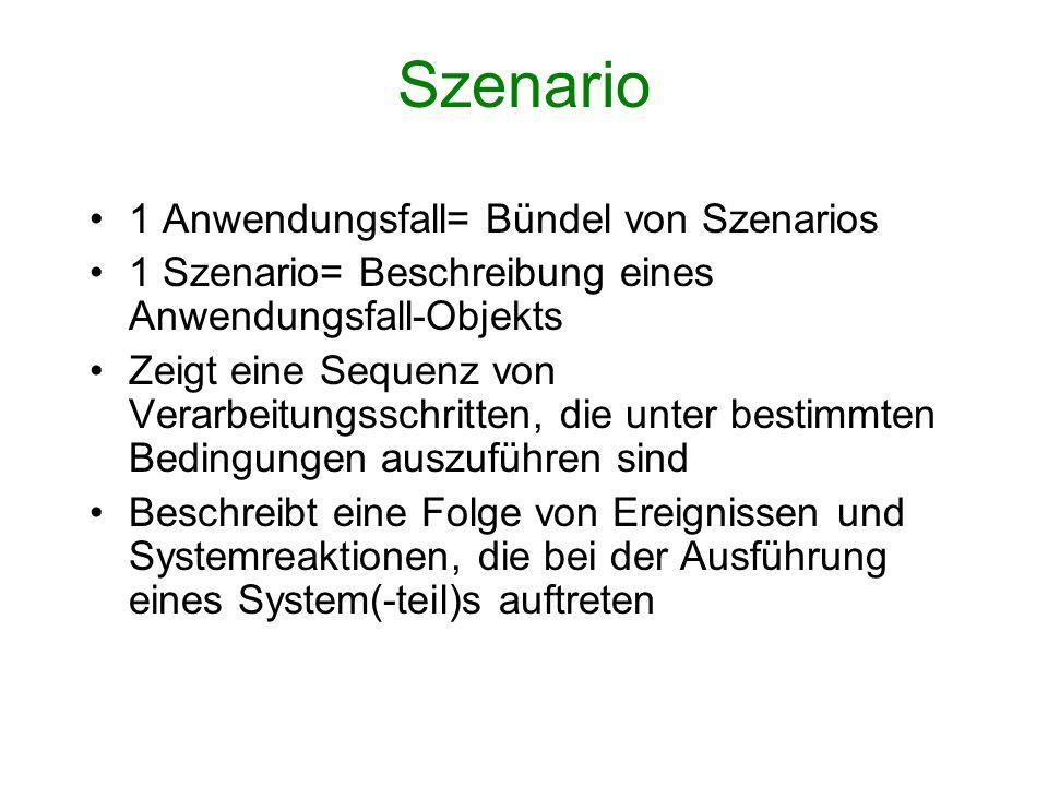 Szenario 1 Anwendungsfall= Bündel von Szenarios