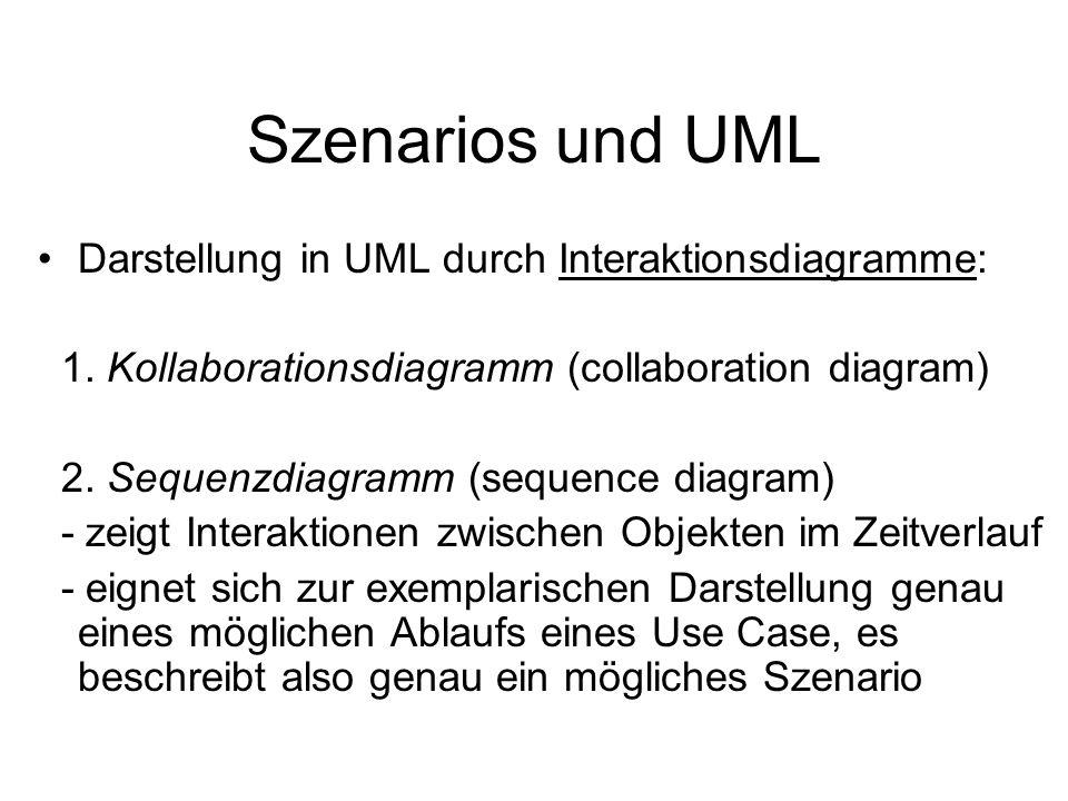 Szenarios und UML Darstellung in UML durch Interaktionsdiagramme: