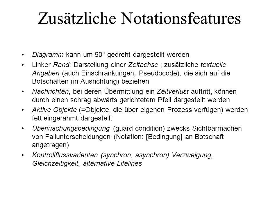 Zusätzliche Notationsfeatures