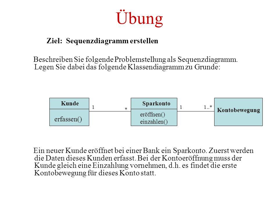 Übung Ziel: Sequenzdiagramm erstellen.