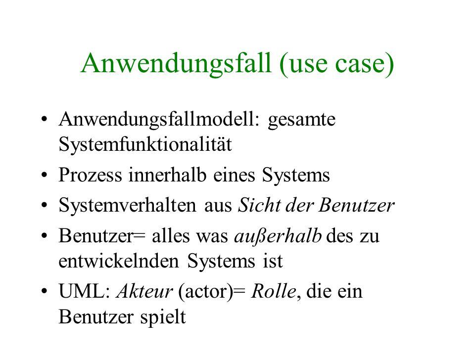Anwendungsfall (use case)