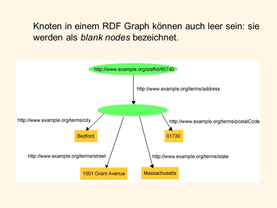 Knoten in einem RDF Graph können auch leer sein: sie werden als blank nodes bezeichnet.