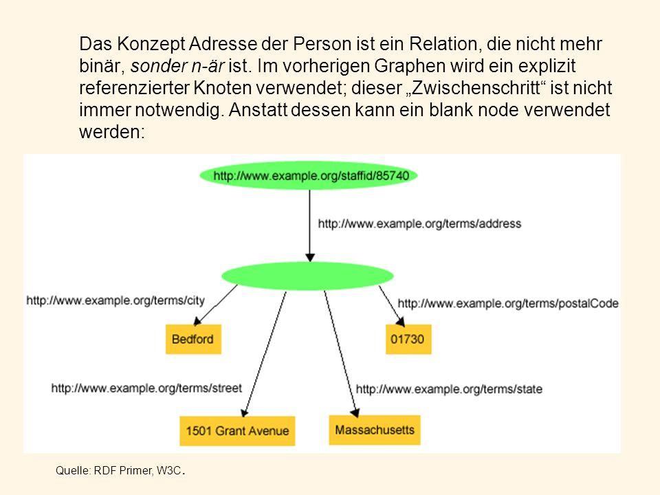 """Das Konzept Adresse der Person ist ein Relation, die nicht mehr binär, sonder n-är ist. Im vorherigen Graphen wird ein explizit referenzierter Knoten verwendet; dieser """"Zwischenschritt ist nicht immer notwendig. Anstatt dessen kann ein blank node verwendet werden:"""