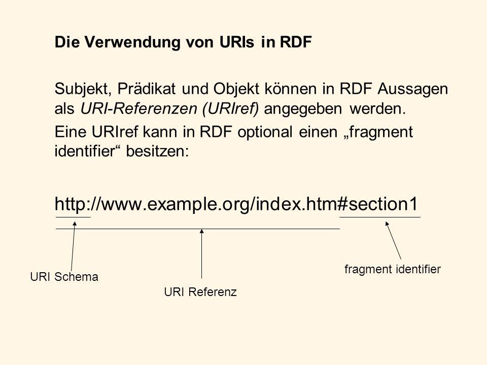 Die Verwendung von URIs in RDF