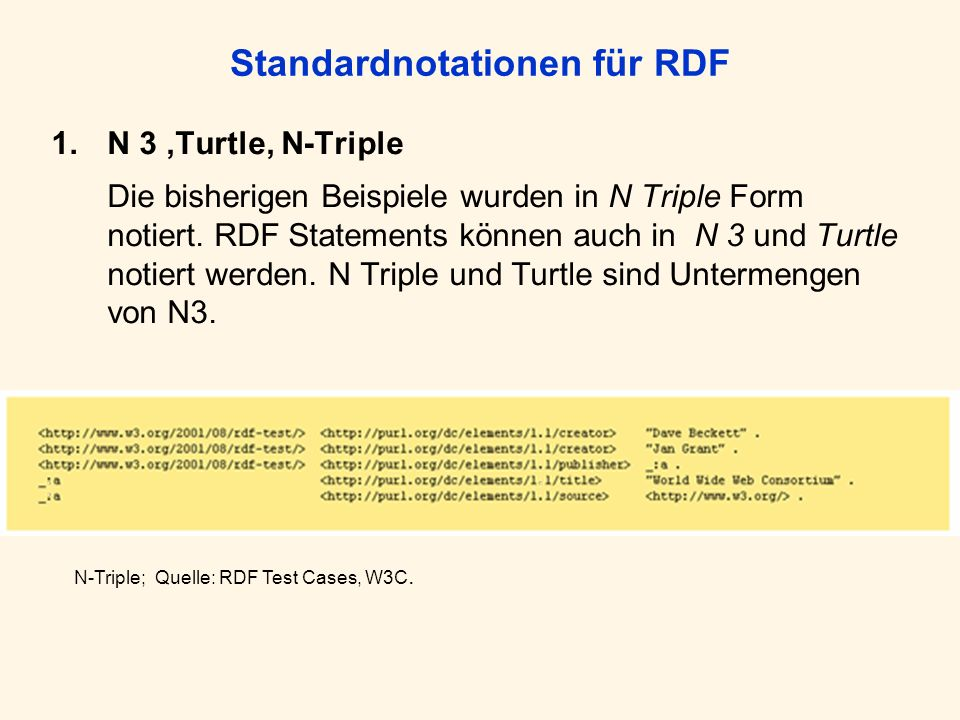 Standardnotationen für RDF