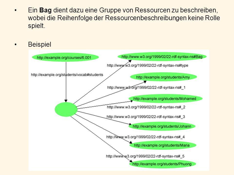 Ein Bag dient dazu eine Gruppe von Ressourcen zu beschreiben, wobei die Reihenfolge der Ressourcenbeschreibungen keine Rolle spielt.