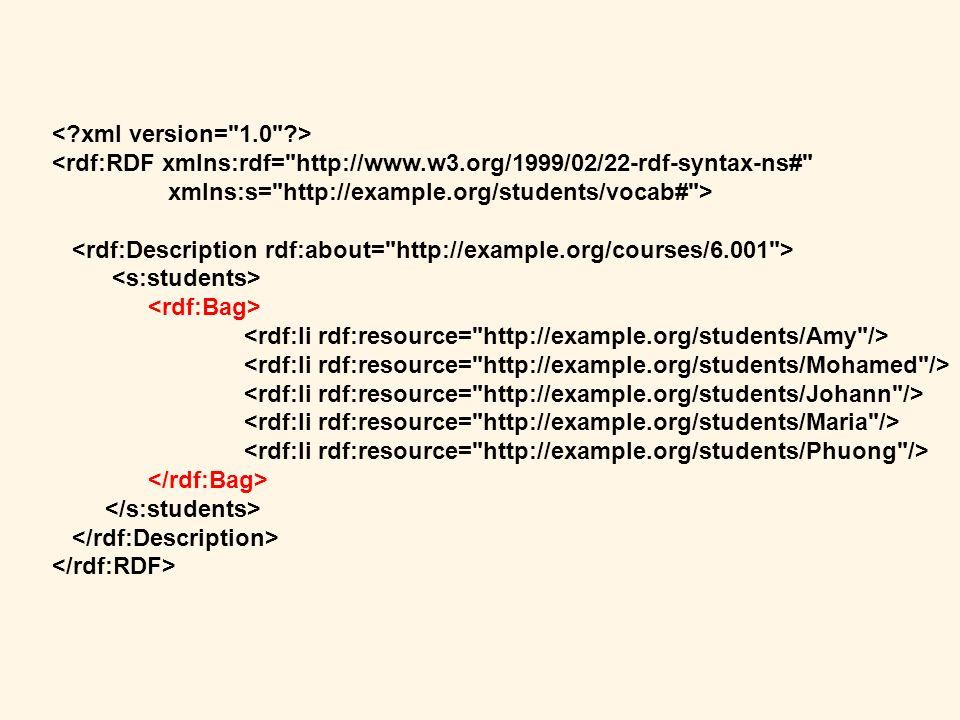 < xml version= 1.0 > <rdf:RDF xmlns:rdf= http://www.w3.org/1999/02/22-rdf-syntax-ns# xmlns:s= http://example.org/students/vocab# >