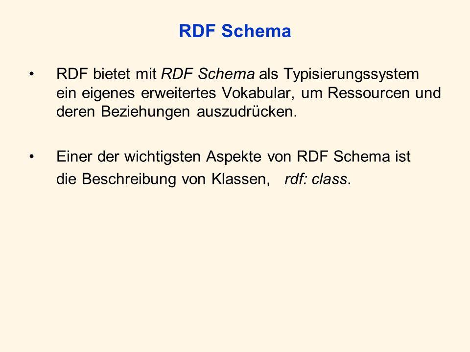 RDF Schema RDF bietet mit RDF Schema als Typisierungssystem ein eigenes erweitertes Vokabular, um Ressourcen und deren Beziehungen auszudrücken.
