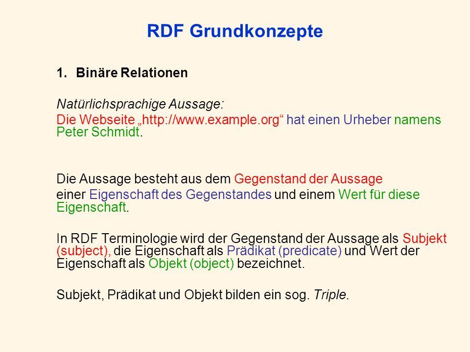 RDF Grundkonzepte Natürlichsprachige Aussage: