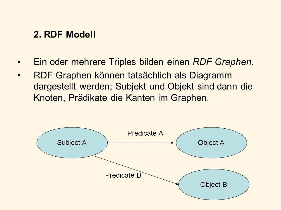2. RDF Modell Ein oder mehrere Triples bilden einen RDF Graphen.