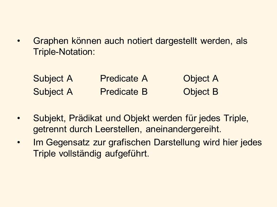 Graphen können auch notiert dargestellt werden, als Triple-Notation: