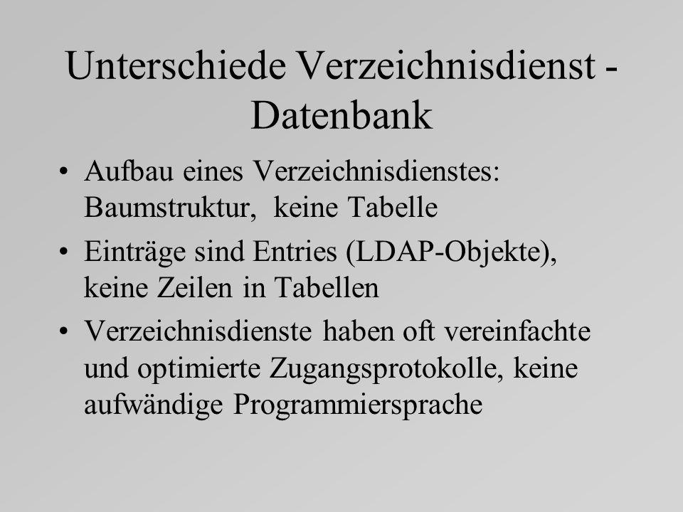 Unterschiede Verzeichnisdienst - Datenbank