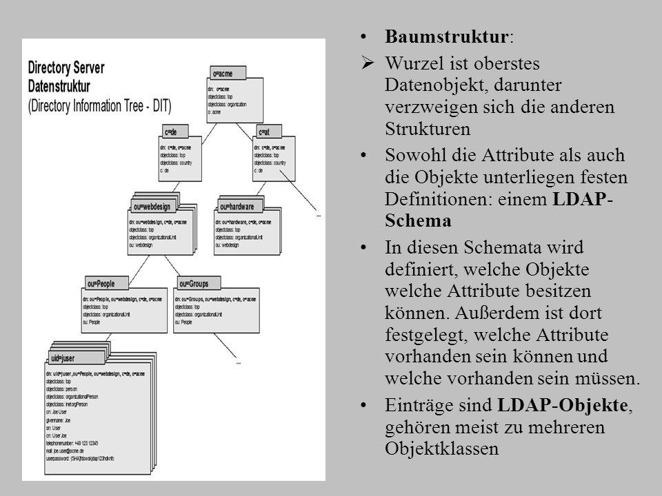 Baumstruktur: Wurzel ist oberstes Datenobjekt, darunter verzweigen sich die anderen Strukturen.