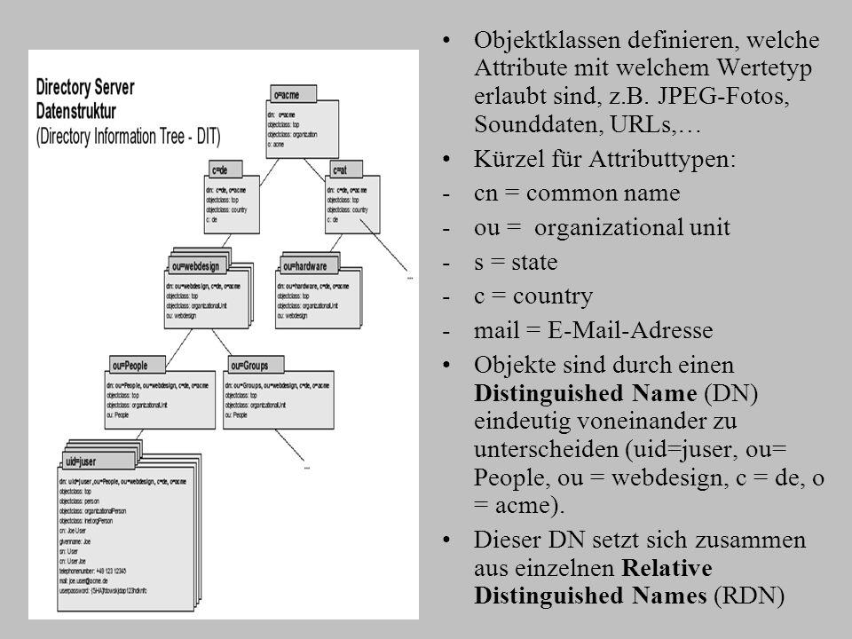 Objektklassen definieren, welche Attribute mit welchem Wertetyp erlaubt sind, z.B. JPEG-Fotos, Sounddaten, URLs,…