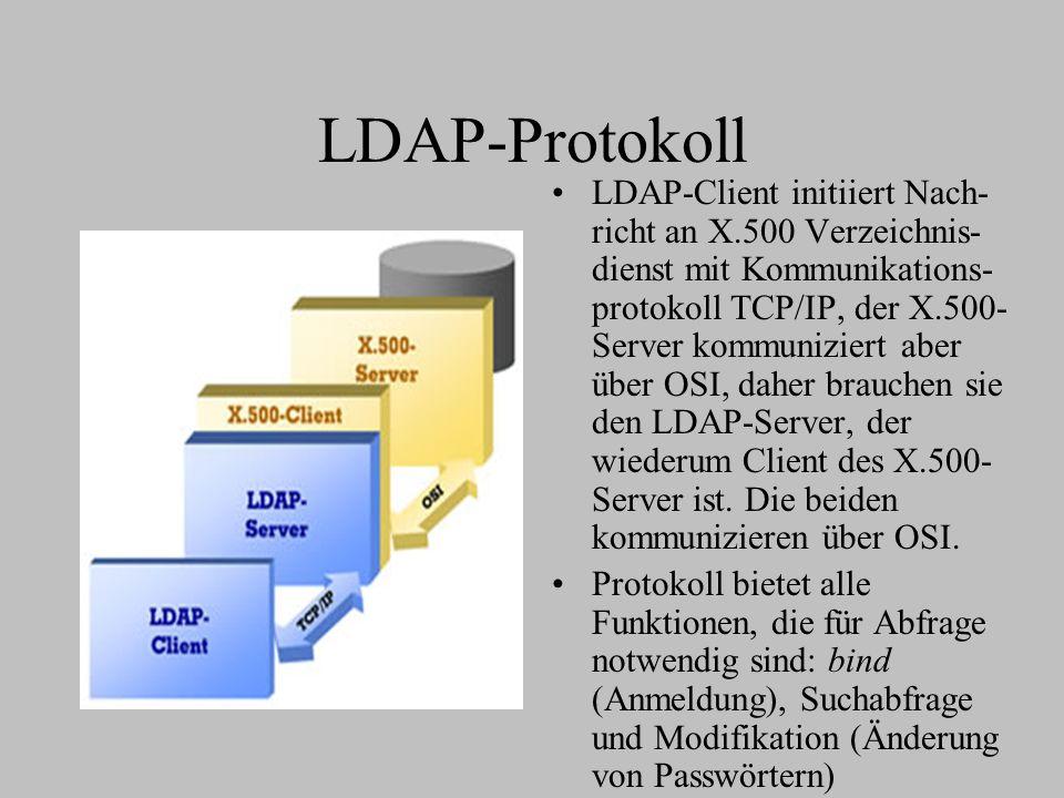 LDAP-Protokoll