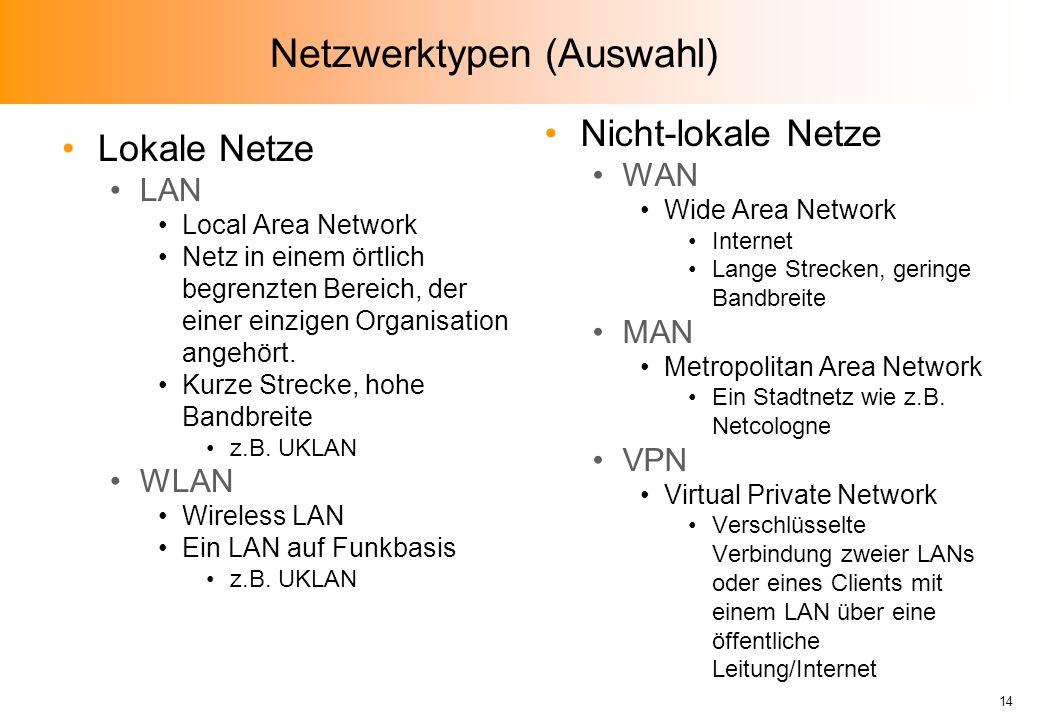 Netzwerktypen (Auswahl)