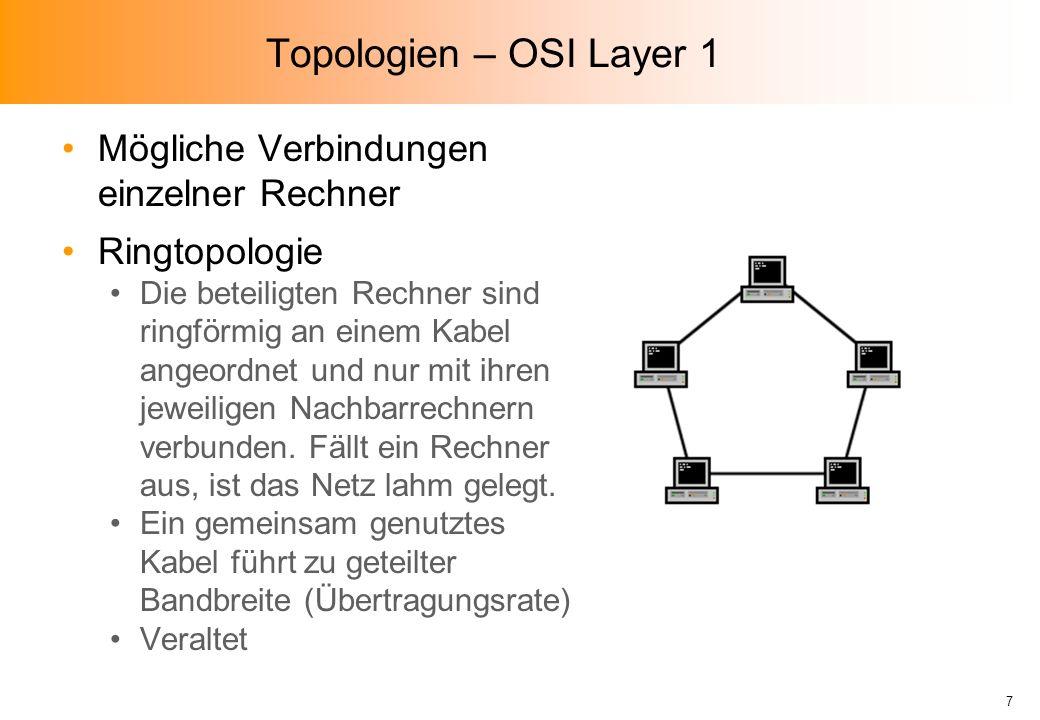 Topologien – OSI Layer 1 Mögliche Verbindungen einzelner Rechner