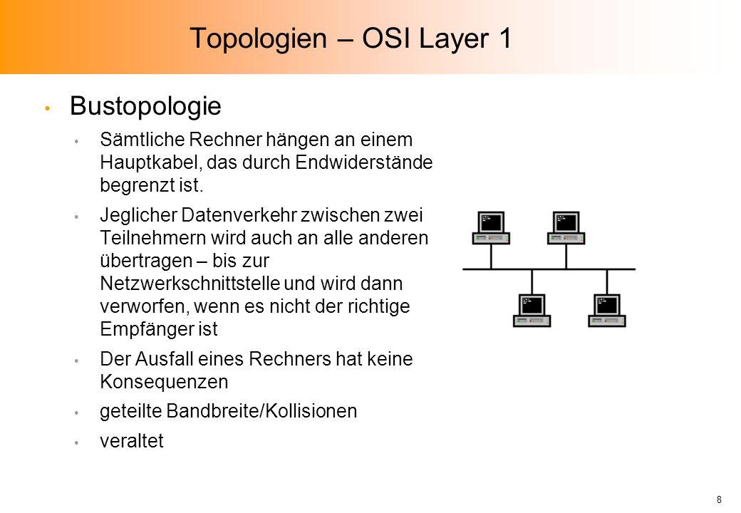 Topologien – OSI Layer 1 Bustopologie