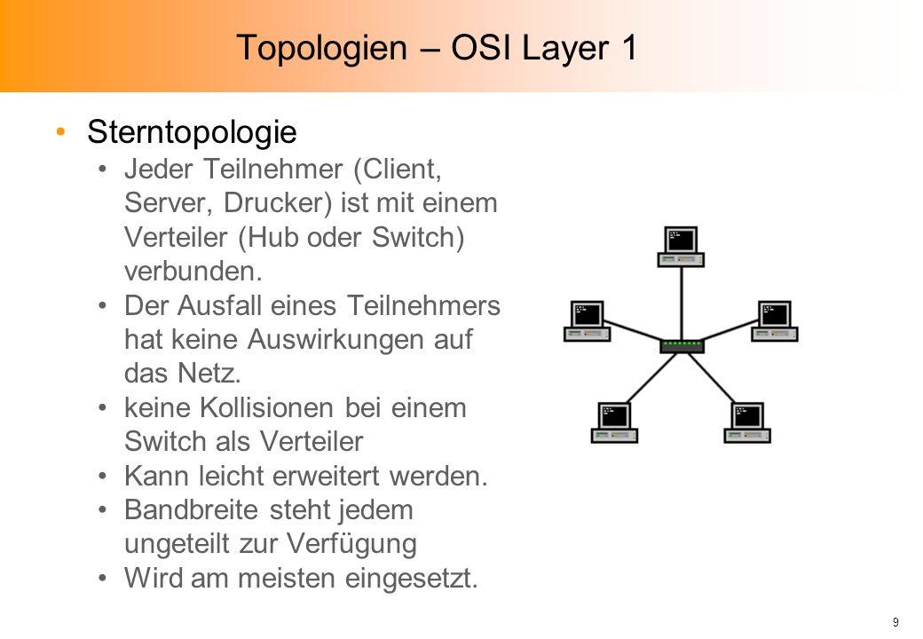 Topologien – OSI Layer 1 Sterntopologie
