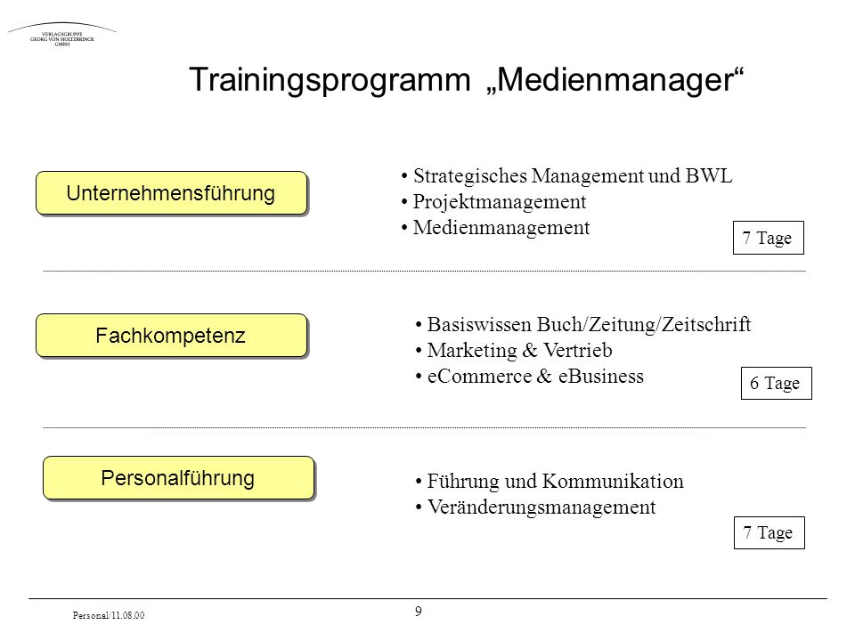 "Trainingsprogramm ""Medienmanager"
