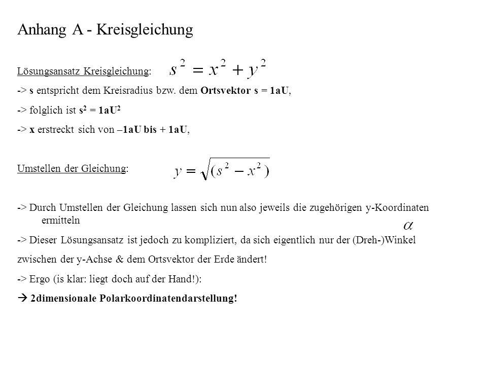 Anhang A - Kreisgleichung