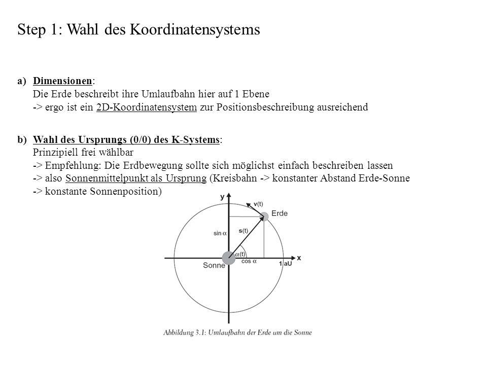 Step 1: Wahl des Koordinatensystems