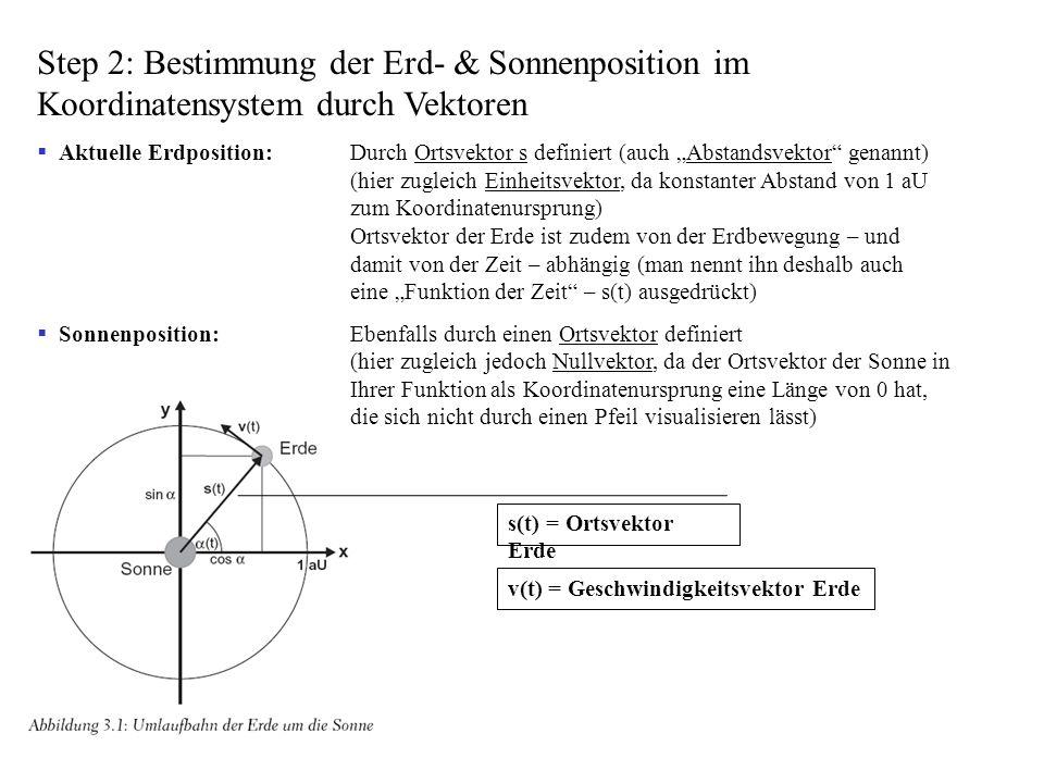 Step 2: Bestimmung der Erd- & Sonnenposition im Koordinatensystem durch Vektoren
