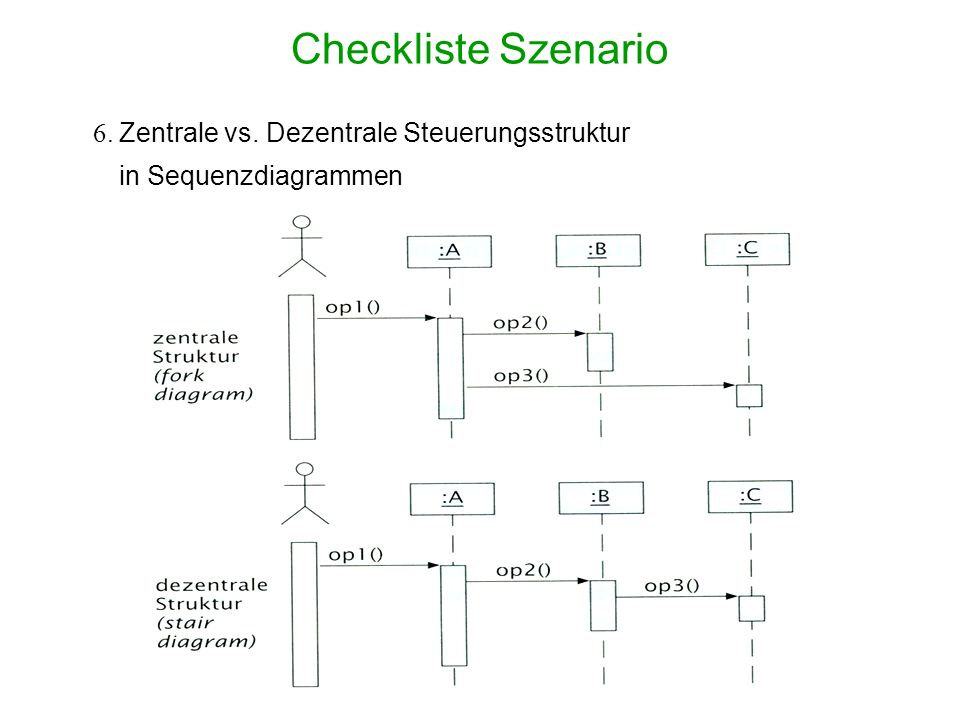 6. Zentrale vs. Dezentrale Steuerungsstruktur
